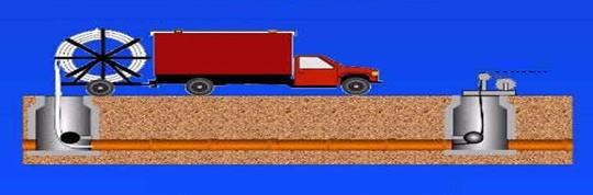 工农管道碎管法单位