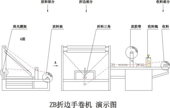 混凝土泵车尾气处理装置